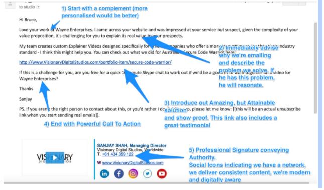 Psychology Of Effective Emails