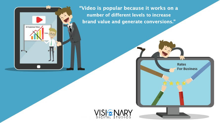 Video Increase Brand Value